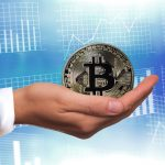 Bitcoin prijs